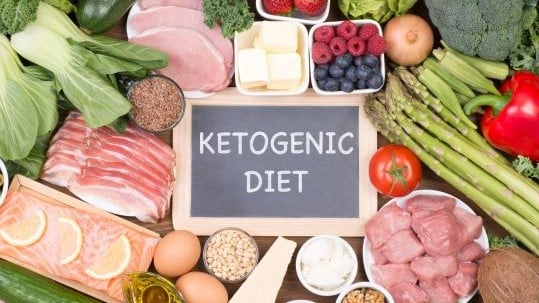 Keto Diet Plan |  Ketogenic diet
